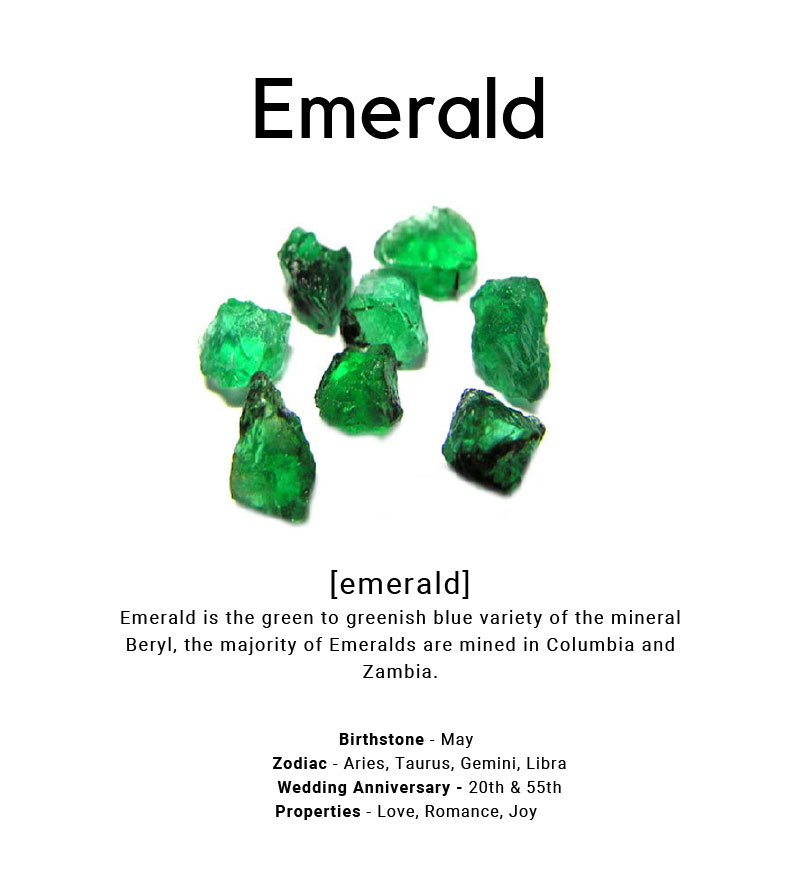 Emerald stone chart from Ray Griffiths