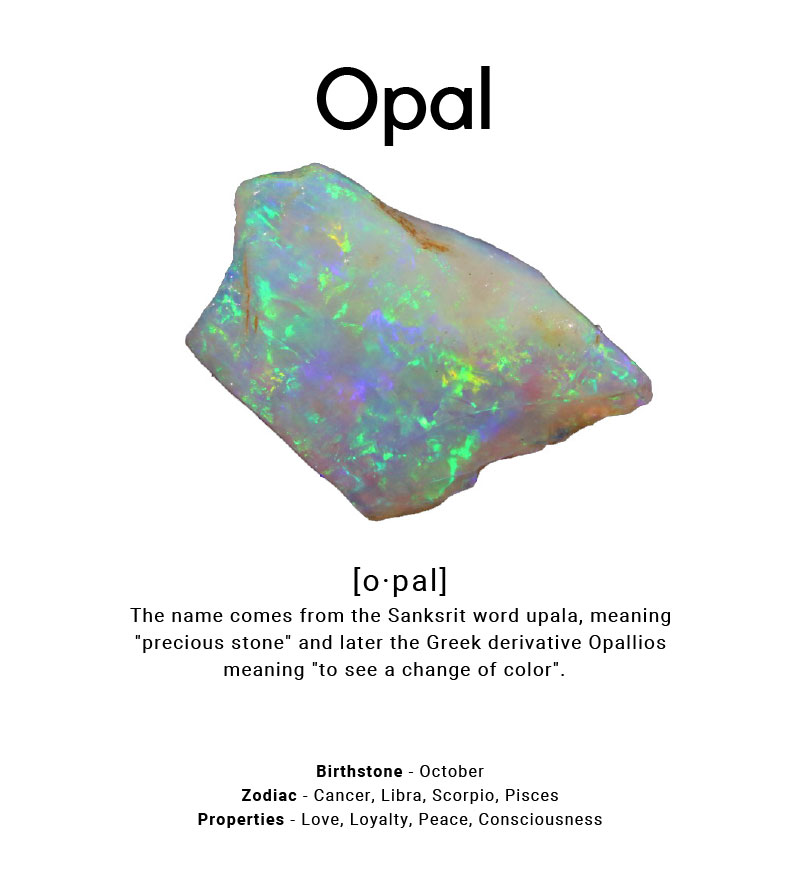 Opal stone chart from Ray Griffiths