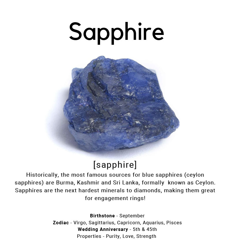 sapphire stone chart from Ray Griffiths