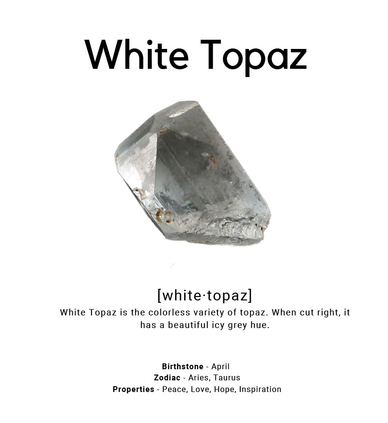 white topaz stone chart from Ray Griffiths